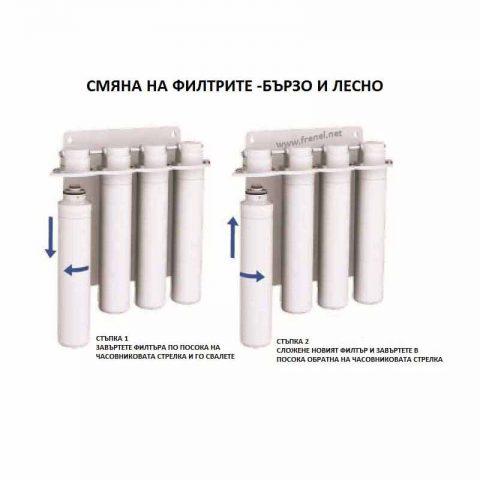 Система за ултрафилтрация EXCITO-WAVE