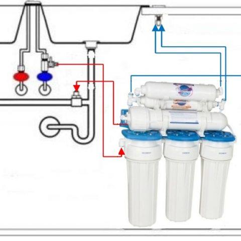 6-степенна система за обратна осмоза-FRO6