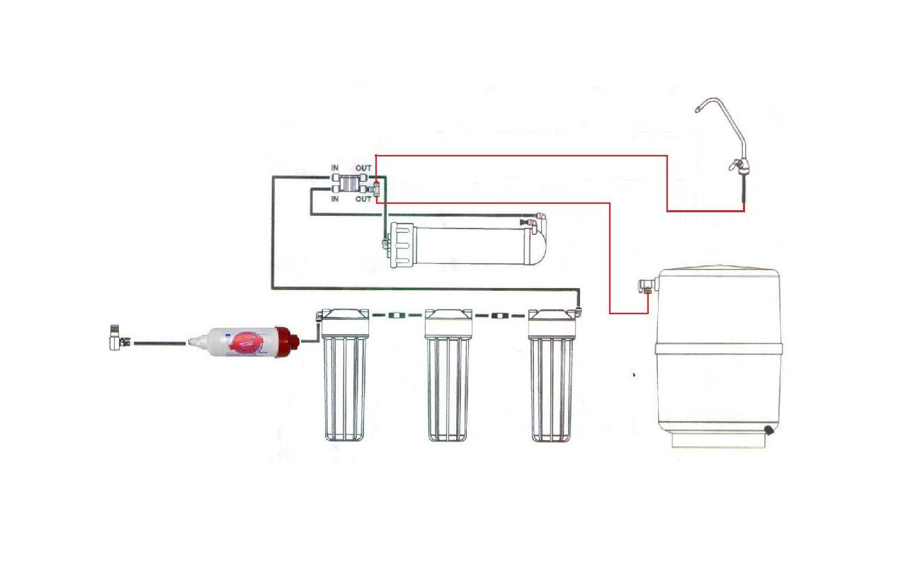 Схема на свързване