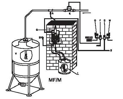 DLX-VFT system