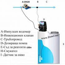 Дозиращи системи комплект -DLX-VFT-01-15-dn20-100л