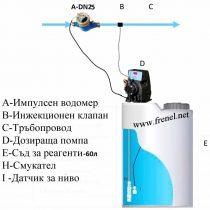 Дозиращи системи комплект -DLX-VFT-01-15-dn25-60л