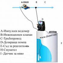 Дозиращи системи комплект -DLX-VFT-01-15-dn20-60л
