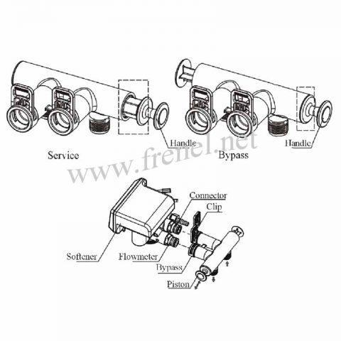 Автоматична омекотителна система A-12.5-Rx-Eлегант