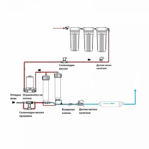 Система за обратна осмоза RO-1600-LCD-Stable